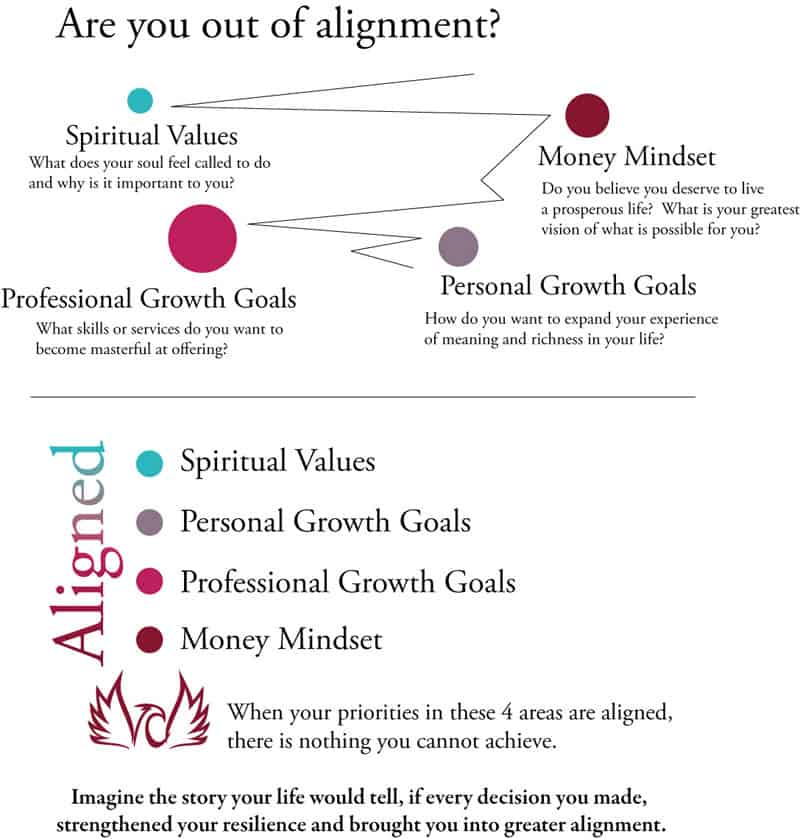 alignment-graphics
